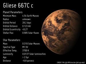 Gliese667Cc