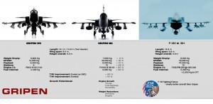 Gripen vs F-16