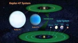 NASA a descoperit primul sistem solar binar (video) stiinta