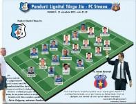 Pandurii Tg Jiu - Steaua, etapa 12, LIGA 1