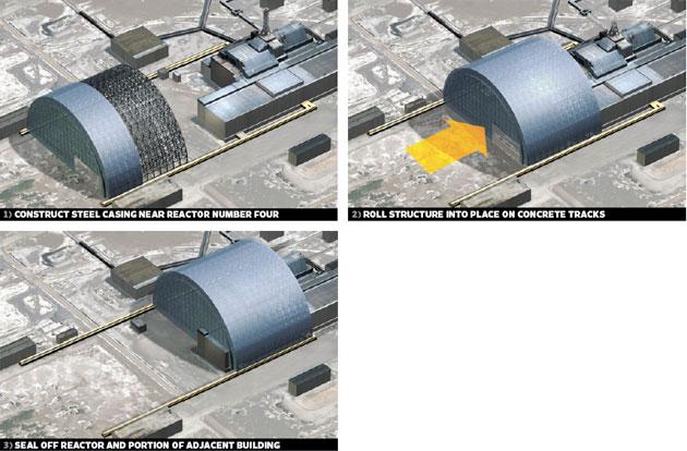 Cernobîl. Nou sarcofag de protecţie împotriva radiaţiilor