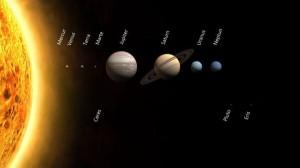 21.12.2012. Adevărul despre alinierea planetelor stiinta