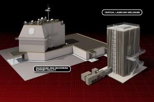 Schita sistemul antirachetă care va fi instalat la Deveselu