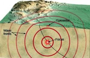Ce trebuie să faci în cazul unui cutremur