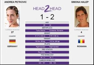 Halep - Petkovic, semifinala Roland Garros