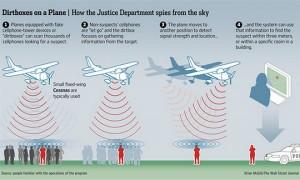 Cum spionează SUA telefoanele mobile din avion