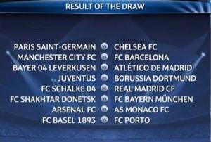 UEFA Champions League. Tragerea la sorţi, optimi finală
