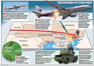 1405699718519_wps_13_Ukraine_MH17_Graphic
