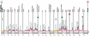 giro 2015 tururul italiei ciclism