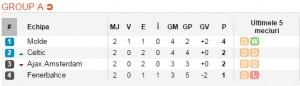 euroa league a