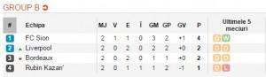 euroa league b