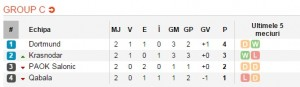 euroa league c