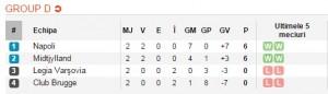euroa league d