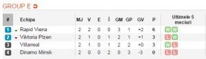 euroa league e