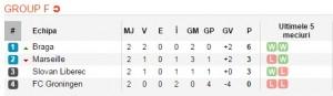 euroa league f