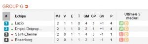 euroa league g