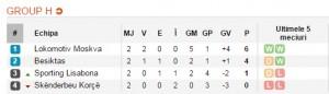 euroa league h