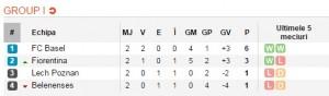 euroa league i