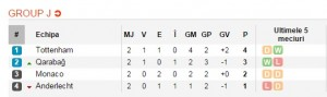 euroa league j