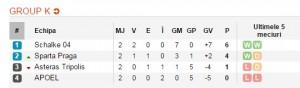 euroa league k