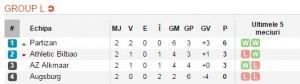 euroa league l
