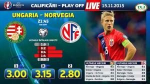 Ungaria-Norvegia