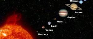 aliniere planete