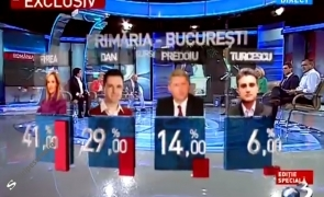 exit poll sociopol