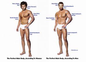Cum arată corpul perfect stiinta