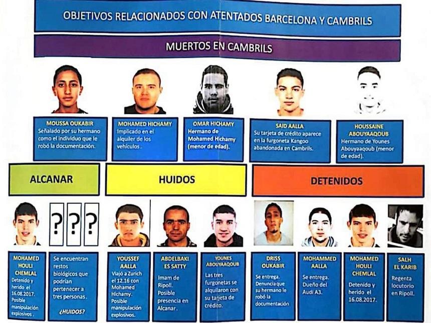 Structura celulei teroriste care a comis atentatele de la Bacelona şi Cambrils