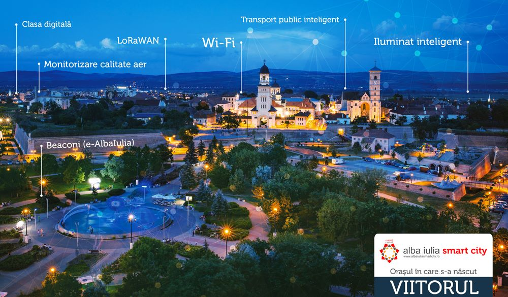 Peste 70 de proiecte Smart City implementate în Alba Iulia